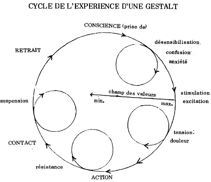 how to break procrastination cycle